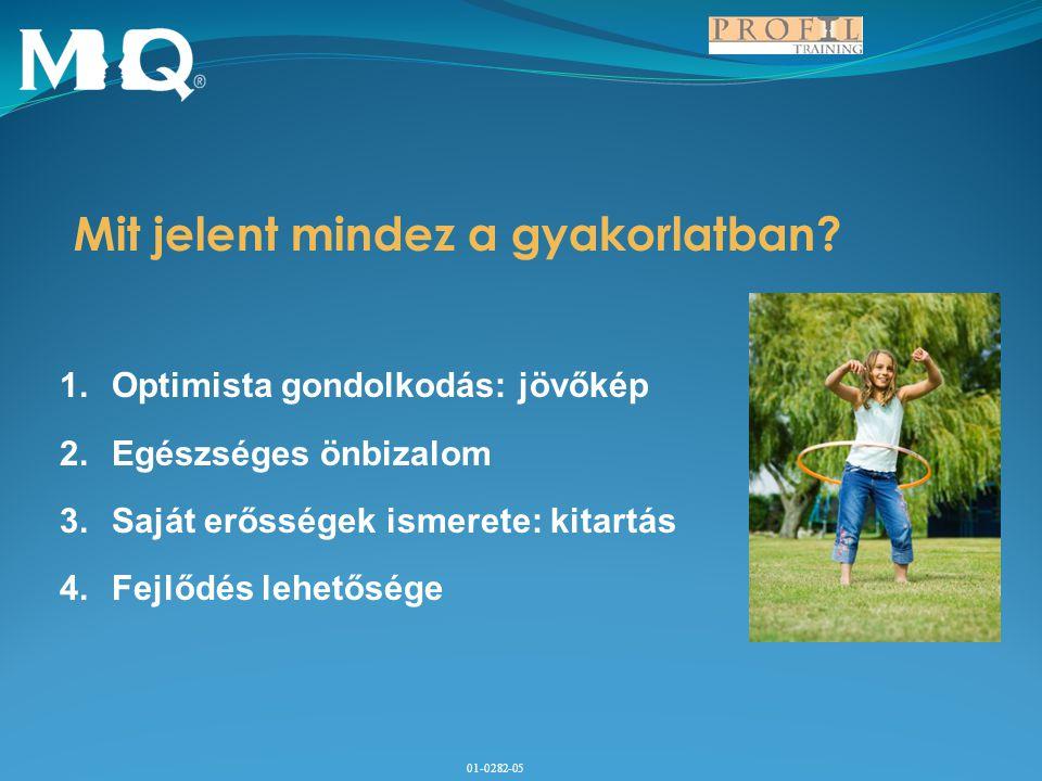 01-0282-05 Mit jelent mindez a gyakorlatban? 1.Optimista gondolkodás: jövőkép 2.Egészséges önbizalom 3.Saját erősségek ismerete: kitartás 4.Fejlődés l
