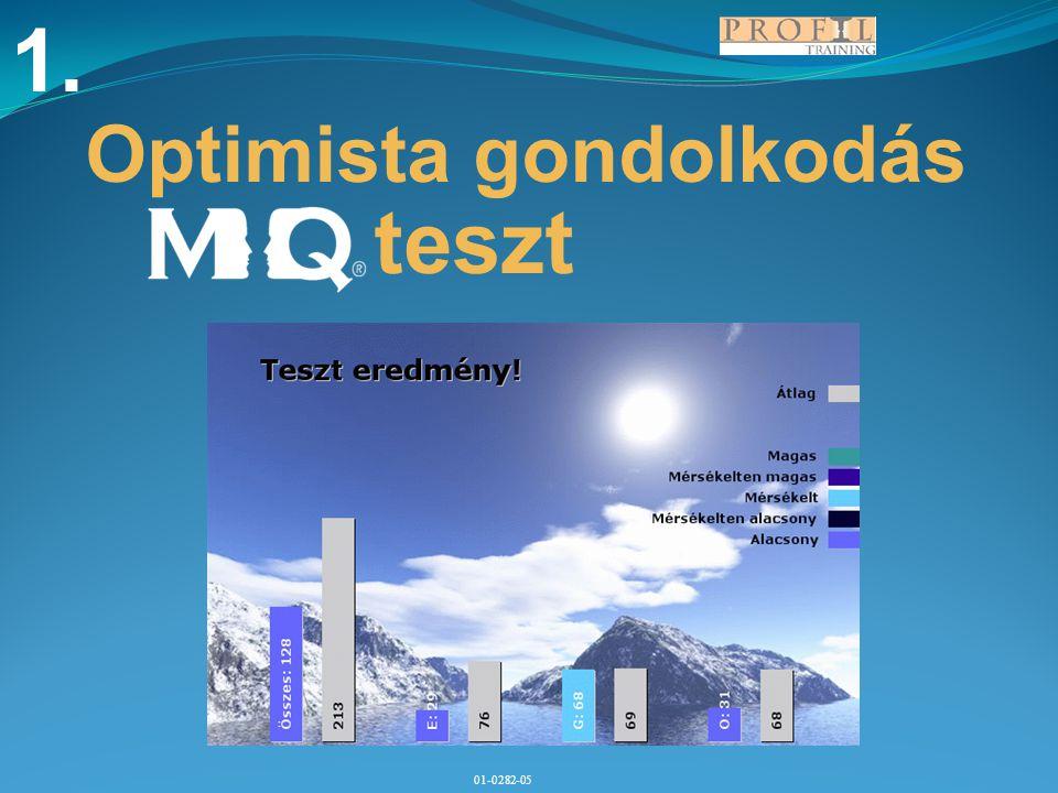 Optimista gondolkodás teszt 1.