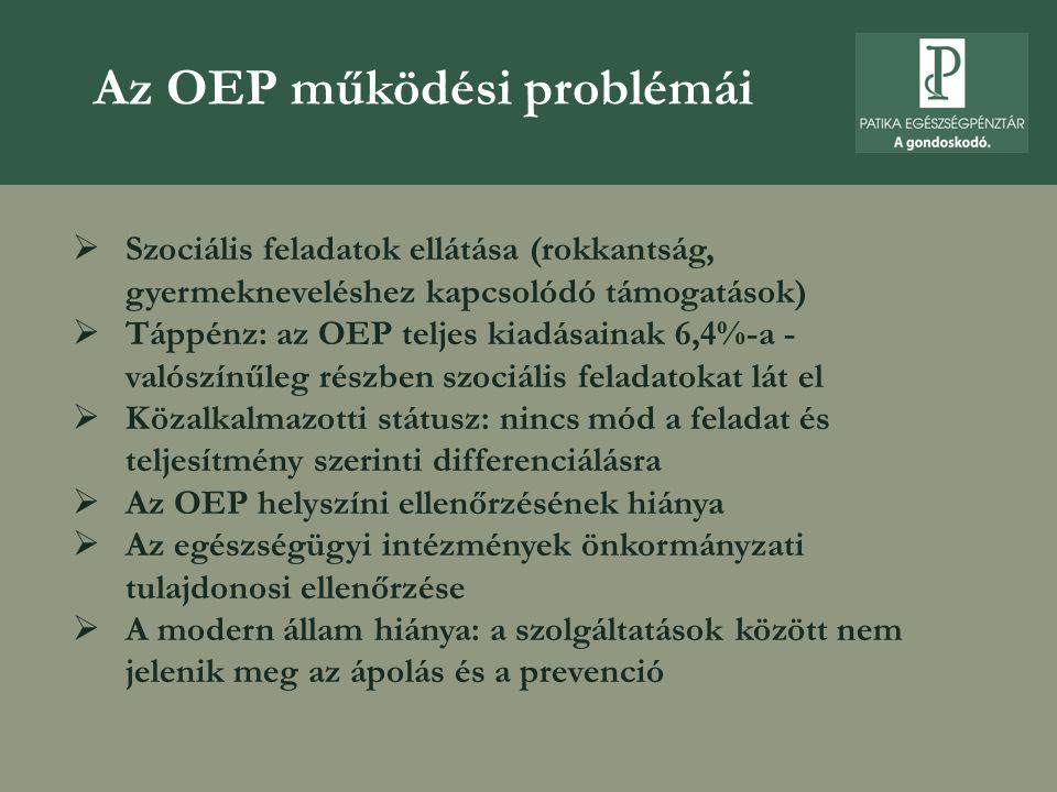Az OEP működési problémái  Szociális feladatok ellátása (rokkantság, gyermekneveléshez kapcsolódó támogatások)  Táppénz: az OEP teljes kiadásainak 6,4%-a - valószínűleg részben szociális feladatokat lát el  Közalkalmazotti státusz: nincs mód a feladat és teljesítmény szerinti differenciálásra  Az OEP helyszíni ellenőrzésének hiánya  Az egészségügyi intézmények önkormányzati tulajdonosi ellenőrzése  A modern állam hiánya: a szolgáltatások között nem jelenik meg az ápolás és a prevenció