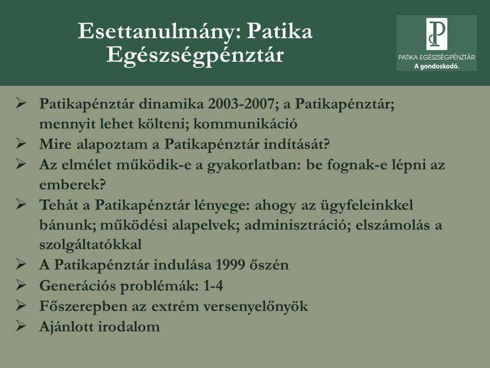 Esettanulmány: Patika Egészségpénztár  Patikapénztár dinamika 2003-2007; a Patikapénztár; mennyit lehet költeni; kommunikáció  Mire alapoztam a Patikapénztár indítását.