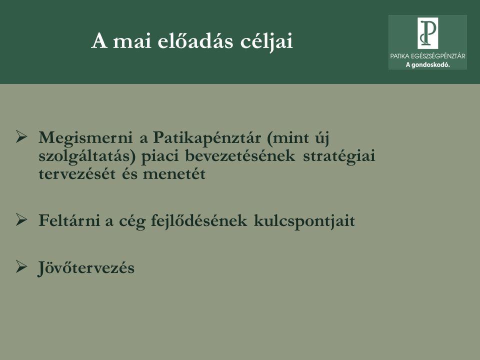 A mai előadás céljai  Megismerni a Patikapénztár (mint új szolgáltatás) piaci bevezetésének stratégiai tervezését és menetét  Feltárni a cég fejlődésének kulcspontjait  Jövőtervezés