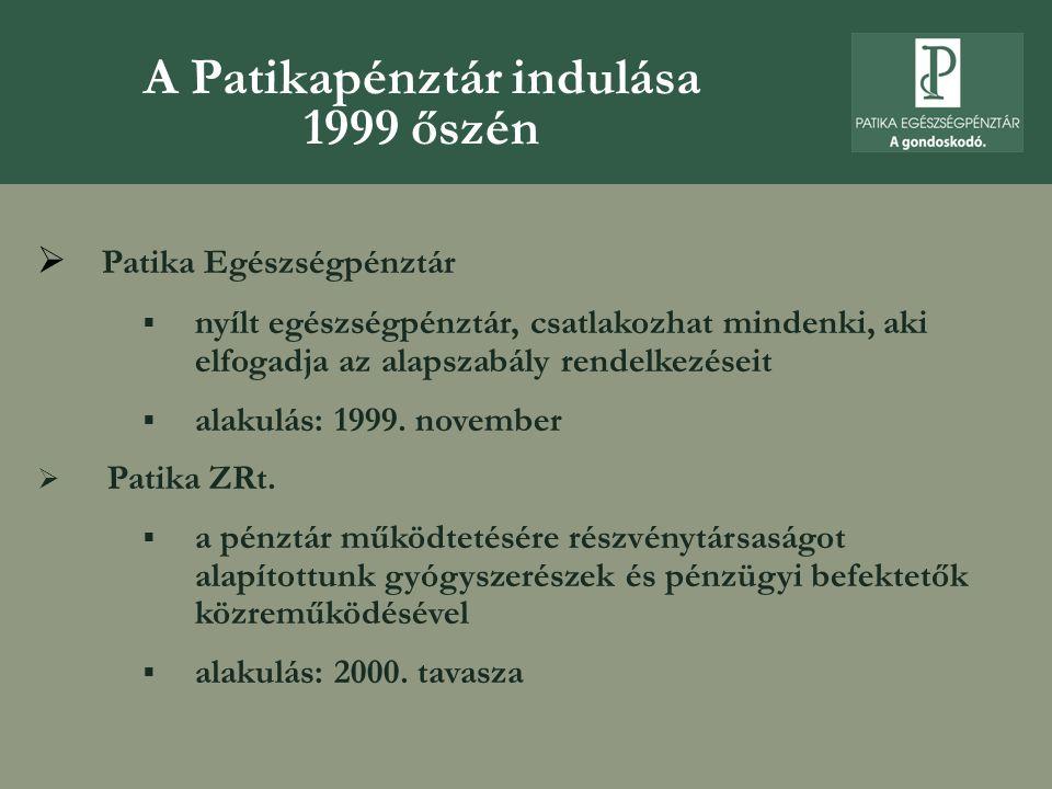 A Patikapénztár indulása 1999 őszén  Patika Egészségpénztár  nyílt egészségpénztár, csatlakozhat mindenki, aki elfogadja az alapszabály rendelkezéseit  alakulás: 1999.