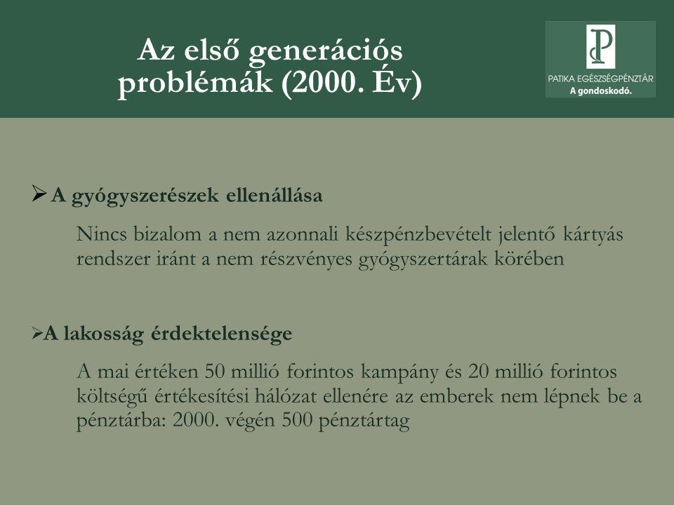 Az első generációs problémák (2000.