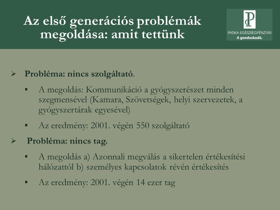 Az első generációs problémák megoldása: amit tettünk  Probléma: nincs szolgáltató.