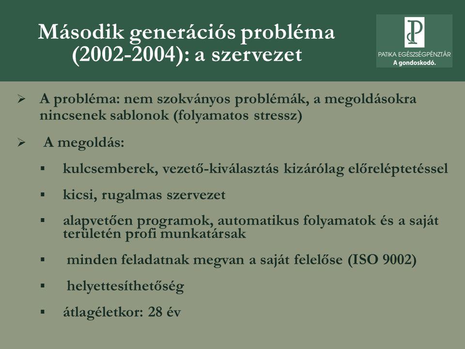 Második generációs probléma (2002-2004): a szervezet  A probléma: nem szokványos problémák, a megoldásokra nincsenek sablonok (folyamatos stressz)  A megoldás:  kulcsemberek, vezető-kiválasztás kizárólag előreléptetéssel  kicsi, rugalmas szervezet  alapvetően programok, automatikus folyamatok és a saját területén profi munkatársak  minden feladatnak megvan a saját felelőse (ISO 9002)  helyettesíthetőség  átlagéletkor: 28 év