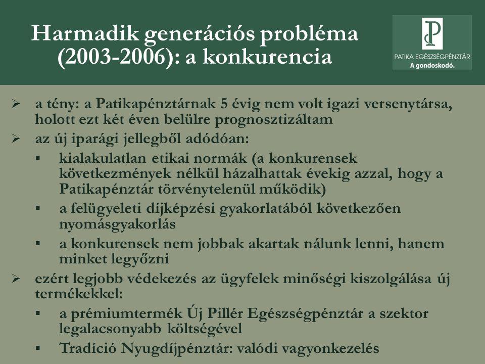 Harmadik generációs probléma (2003-2006): a konkurencia  a tény: a Patikapénztárnak 5 évig nem volt igazi versenytársa, holott ezt két éven belülre prognosztizáltam  az új iparági jellegből adódóan:  kialakulatlan etikai normák (a konkurensek következmények nélkül házalhattak évekig azzal, hogy a Patikapénztár törvénytelenül működik)  a felügyeleti díjképzési gyakorlatából következően nyomásgyakorlás  a konkurensek nem jobbak akartak nálunk lenni, hanem minket legyőzni  ezért legjobb védekezés az ügyfelek minőségi kiszolgálása új termékekkel:  a prémiumtermék Új Pillér Egészségpénztár a szektor legalacsonyabb költségével  Tradíció Nyugdíjpénztár: valódi vagyonkezelés