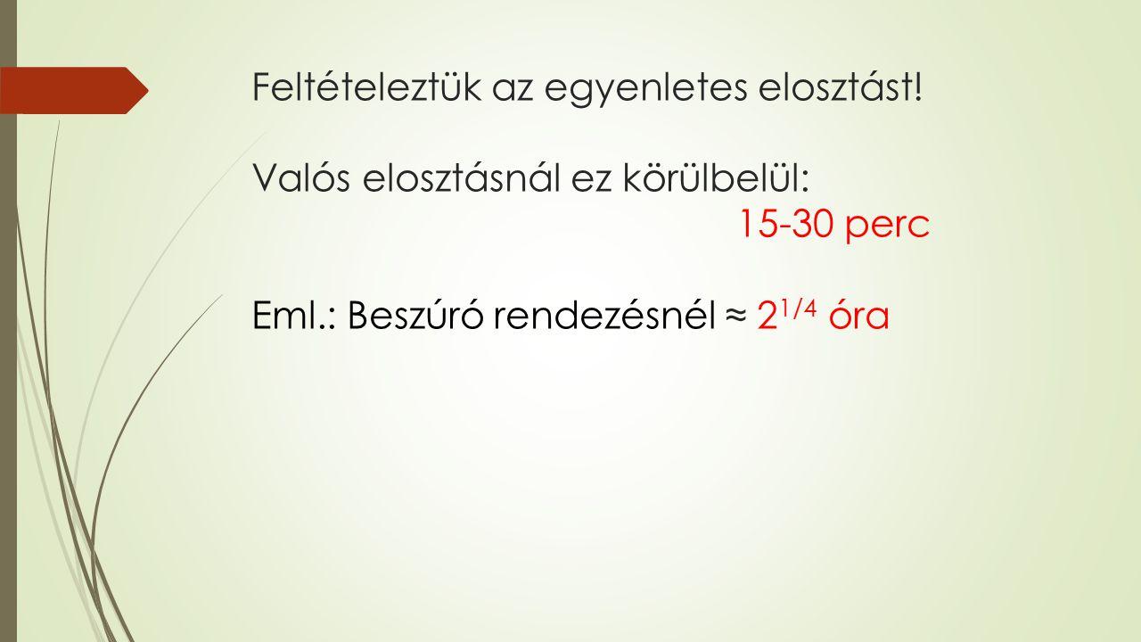 Feltételeztük az egyenletes elosztást! Valós elosztásnál ez körülbelül: 15-30 perc Eml.: Beszúró rendezésnél ≈ 2 1/4 óra