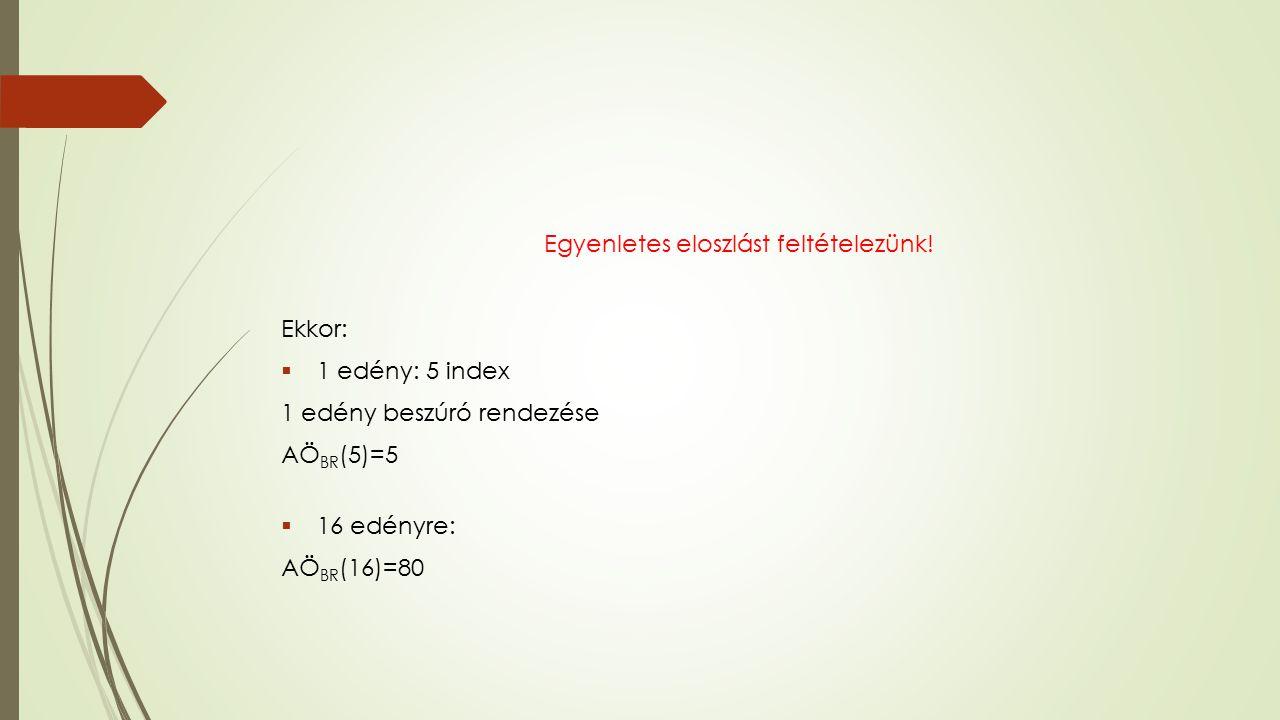 Egyenletes eloszlást feltételezünk! Ekkor:  1 edény: 5 index 1 edény beszúró rendezése AÖ BR (5)=5  16 edényre: AÖ BR (16)=80