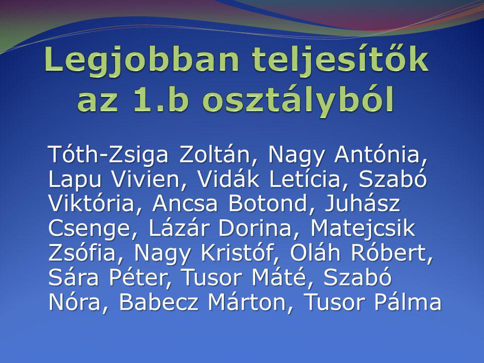 Tóth-Zsiga Zoltán, Nagy Antónia, Lapu Vivien, Vidák Letícia, Szabó Viktória, Ancsa Botond, Juhász Csenge, Lázár Dorina, Matejcsik Zsófia, Nagy Kristóf