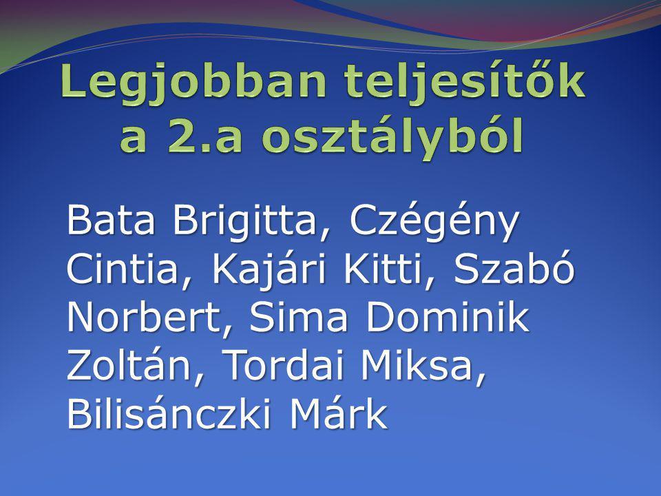Bata Brigitta, Czégény Cintia, Kajári Kitti, Szabó Norbert, Sima Dominik Zoltán, Tordai Miksa, Bilisánczki Márk