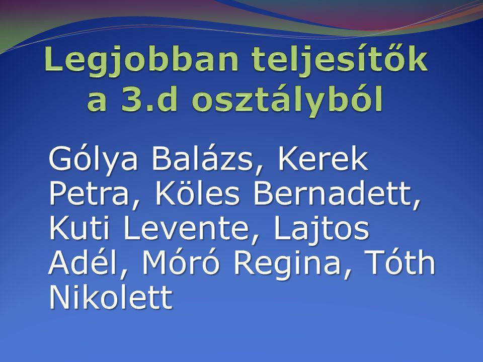 Gólya Balázs, Kerek Petra, Köles Bernadett, Kuti Levente, Lajtos Adél, Móró Regina, Tóth Nikolett