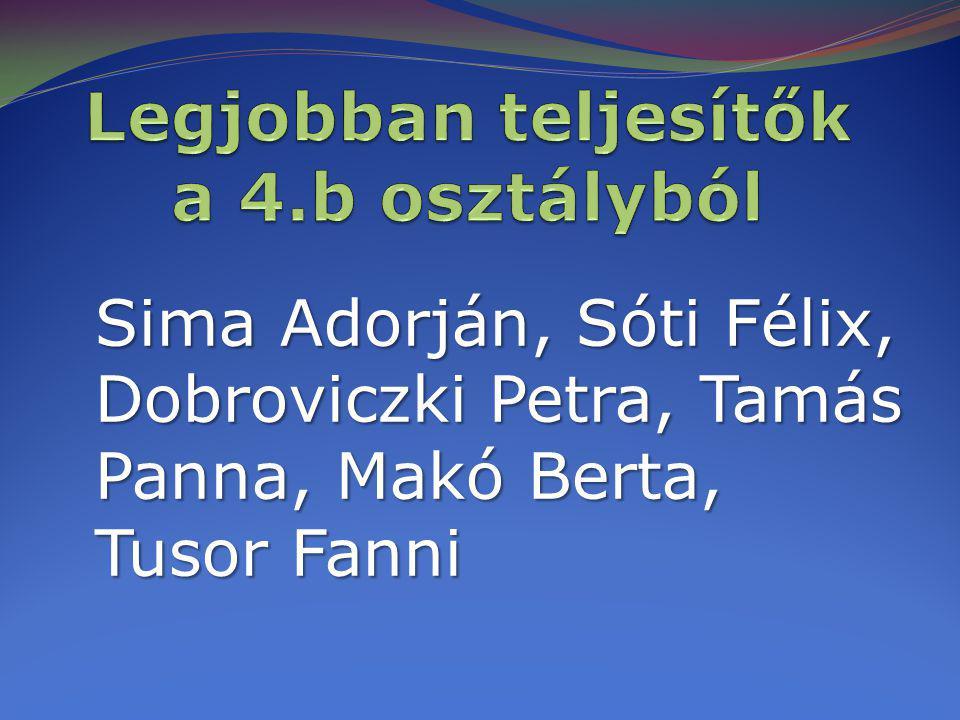 Sima Adorján, Sóti Félix, Dobroviczki Petra, Tamás Panna, Makó Berta, Tusor Fanni