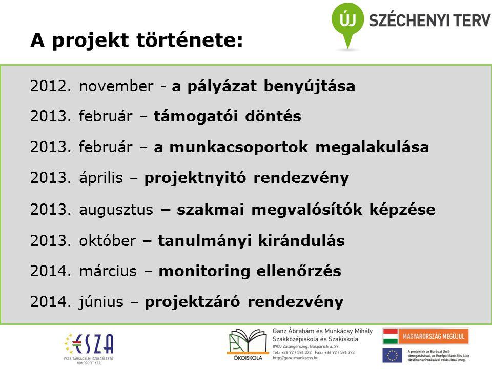2012. november - a pályázat benyújtása 2013. február – támogatói döntés 2013.