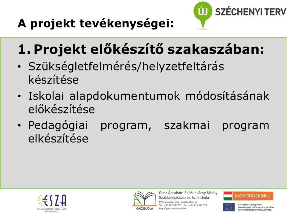 2.Szakmai megvalósítás szakaszában : Szakmai dokumentumok elkészítése (minden tantárgyra elkészített tanmenet, követelmények, feladatgyűjtemény, dolgozatok) A projekt tevékenységei: