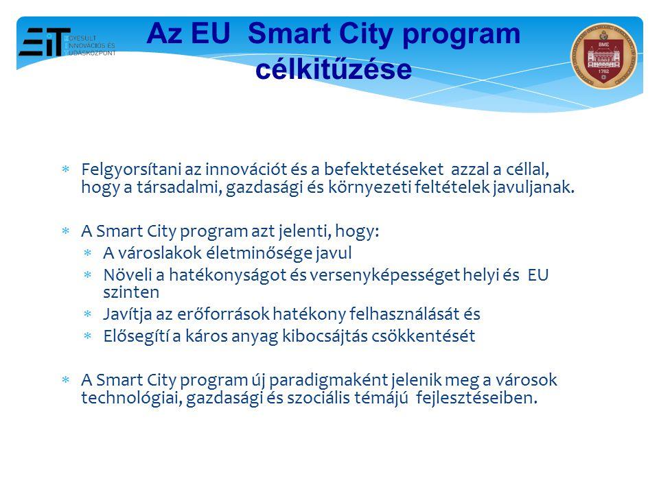 Az EU Smart City program célkitűzése  Felgyorsítani az innovációt és a befektetéseket azzal a céllal, hogy a társadalmi, gazdasági és környezeti felt