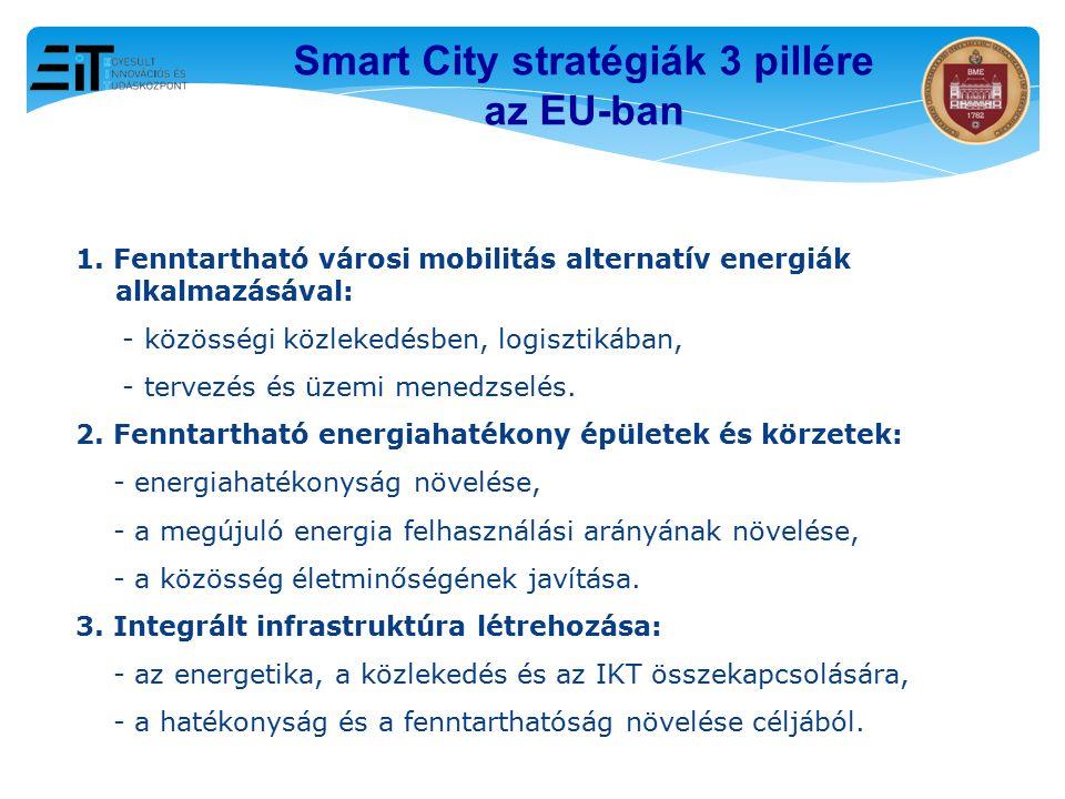 11 Smart City stratégiák 3 pillére az EU-ban 1. Fenntartható városi mobilitás alternatív energiák alkalmazásával: - közösségi közlekedésben, logisztik