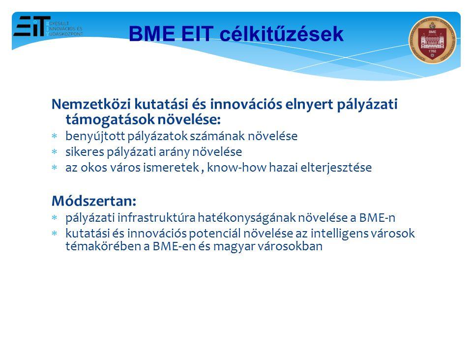 12 BME EIT célkitűzések Nemzetközi kutatási és innovációs elnyert pályázati támogatások növelése:  benyújtott pályázatok számának növelése  sikeres