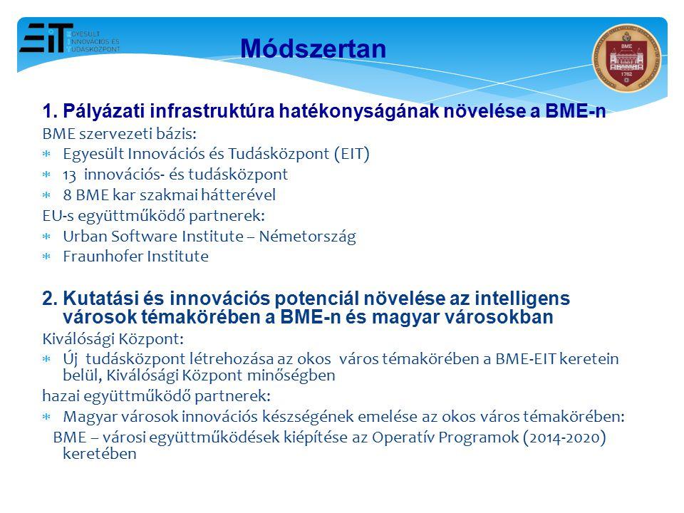 13 Módszertan 1. Pályázati infrastruktúra hatékonyságának növelése a BME-n BME szervezeti bázis:  Egyesült Innovációs és Tudásközpont (EIT)  13 inno