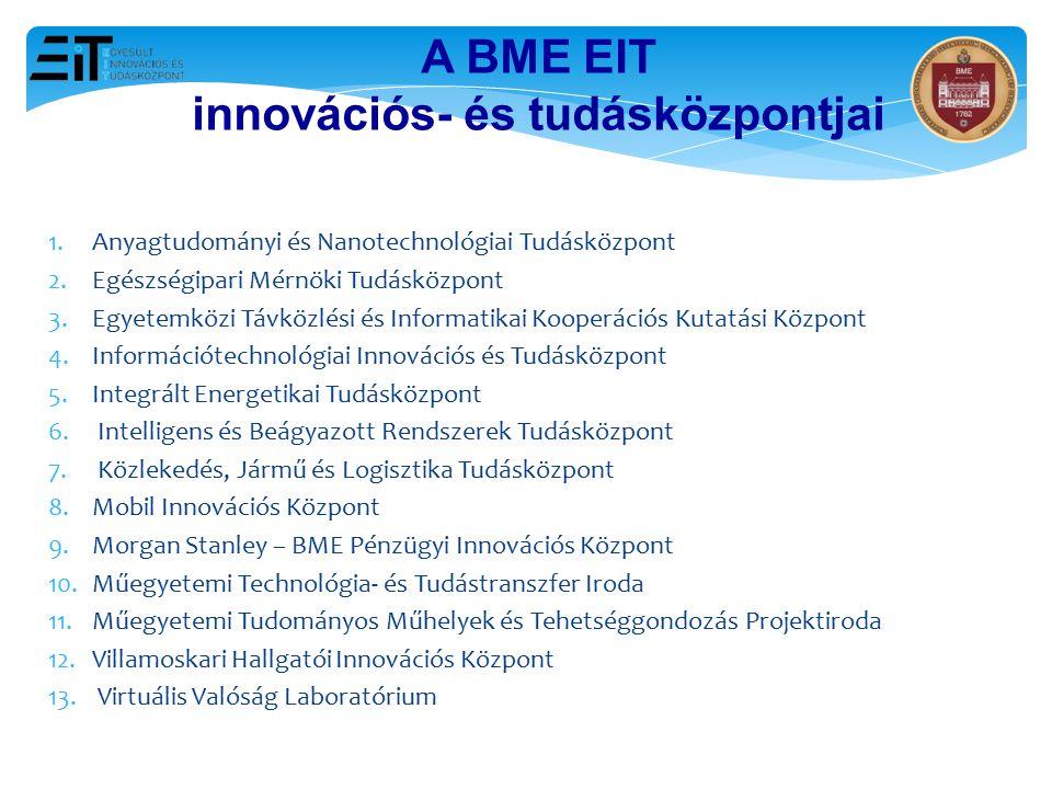 16 A BME EIT innovációs- és tudásközpontjai 1.Anyagtudományi és Nanotechnológiai Tudásközpont 2.Egészségipari Mérnöki Tudásközpont 3.Egyetemközi Távkö