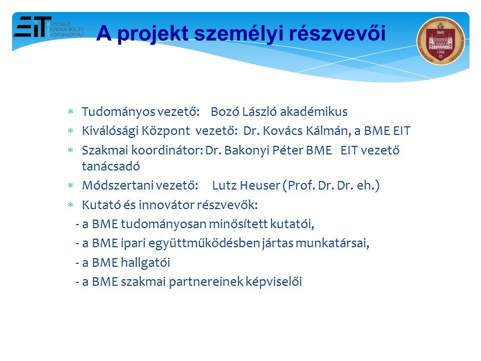 19 A projekt személyi részvevői  Tudományos vezető: Bozó László akadémikus  Kiválósági Központ vezető: Dr. Kovács Kálmán, a BME EIT  Szakmai koordi
