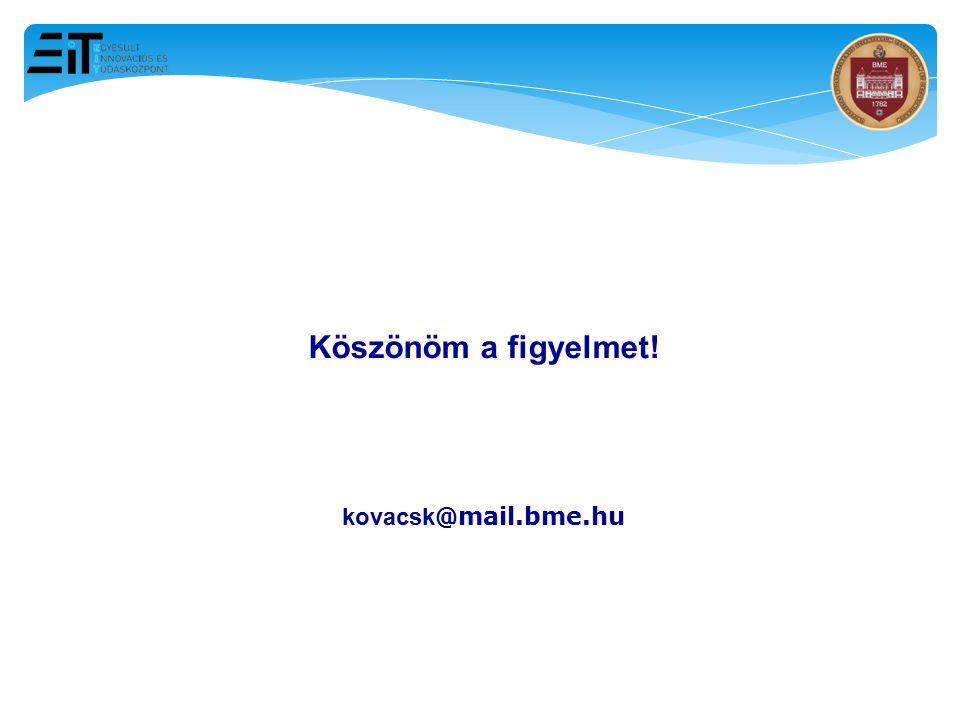 Köszönöm a figyelmet! kovacsk @mail.bme.hu