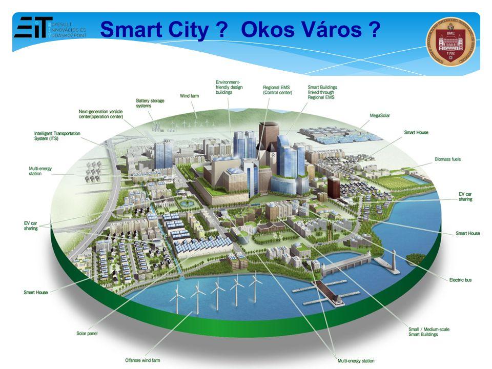 Smart City ? Okos Város ?