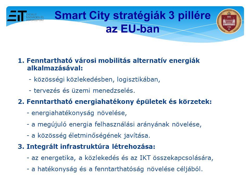 8 Smart City stratégiák 3 pillére az EU-ban 1. Fenntartható városi mobilitás alternatív energiák alkalmazásával: - közösségi közlekedésben, logisztiká