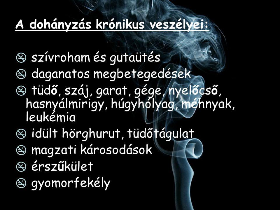 Ha az ember egy olyan környezetbe kerül ahol dohányoznak ő is beszívja azt a füstöt, így olyan mintha ő maga is elszívna pár szálat.
