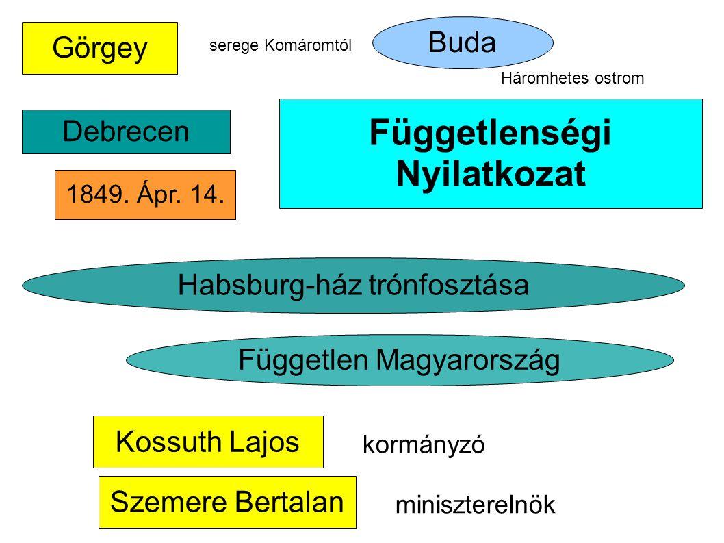 Kossuth Lajos Habsburg-ház trónfosztása Szemere Bertalan Görgey Függetlenségi Nyilatkozat Független Magyarország Buda serege Komáromtól Háromhetes ost