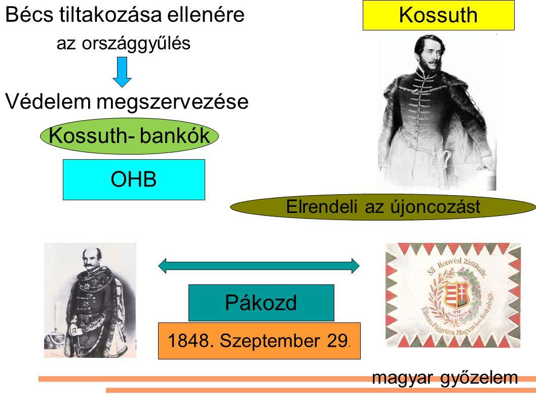 OHB Elrendeli az újoncozást Kossuth az országgyűlés Bécs tiltakozása ellenére Kossuth- bankók Védelem megszervezése 1848. Szeptember 29. Pákozd magyar