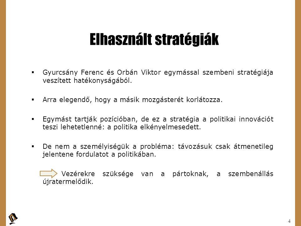 4 Elhasznált stratégiák  Gyurcsány Ferenc és Orbán Viktor egymással szembeni stratégiája veszített hatékonyságából.
