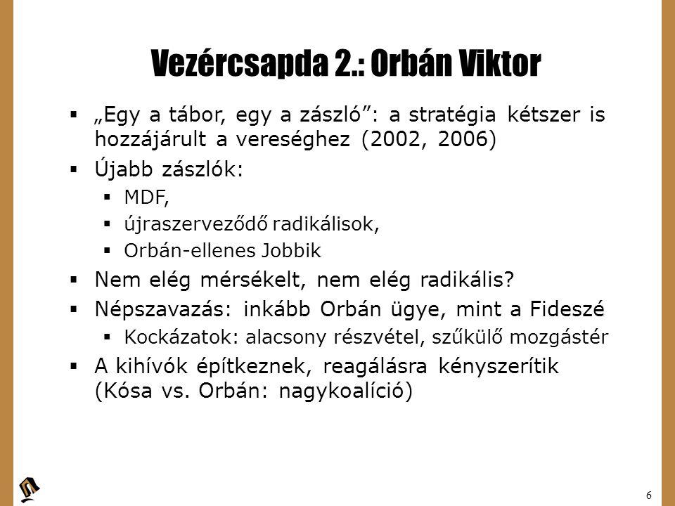 """6 Vezércsapda 2.: Orbán Viktor  """"Egy a tábor, egy a zászló : a stratégia kétszer is hozzájárult a vereséghez (2002, 2006)  Újabb zászlók:  MDF,  újraszerveződő radikálisok,  Orbán-ellenes Jobbik  Nem elég mérsékelt, nem elég radikális."""