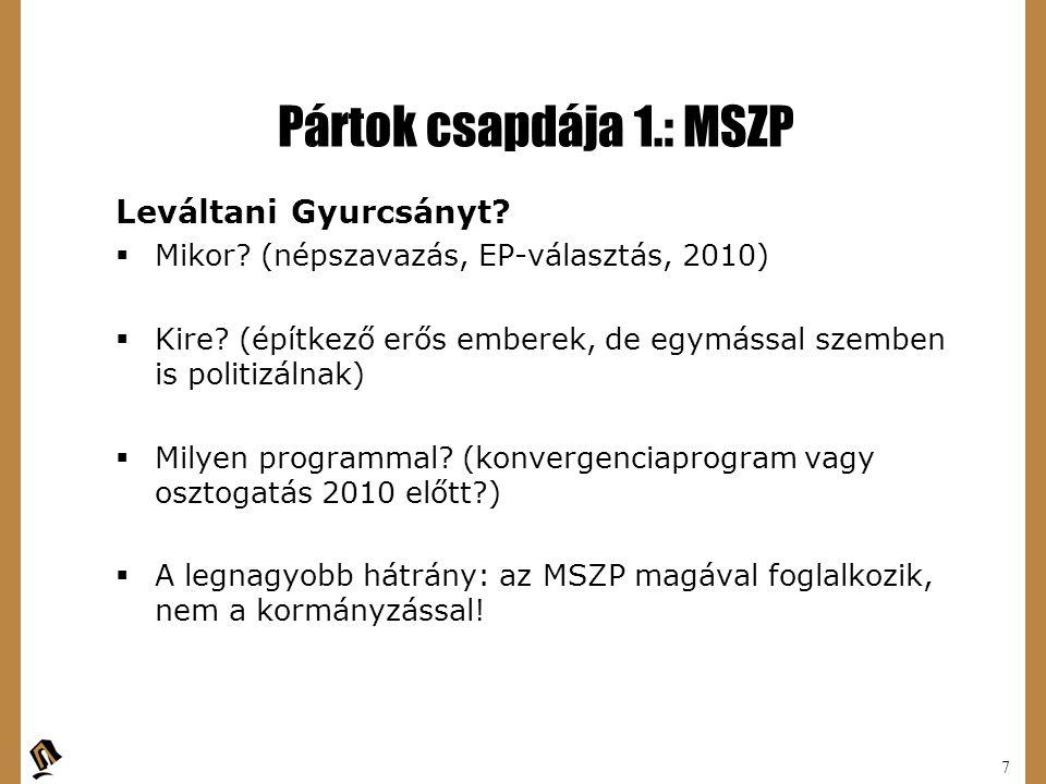 8 Pártok csapdája 2.: Fidesz Fidesz és Orbán: se vele, se nélküle  Ki biztosítja a szavazótábor egységét, ha nem ő.
