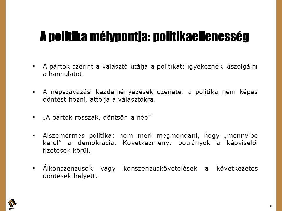 9 A politika mélypontja: politikaellenesség  A pártok szerint a választó utálja a politikát: igyekeznek kiszolgálni a hangulatot.