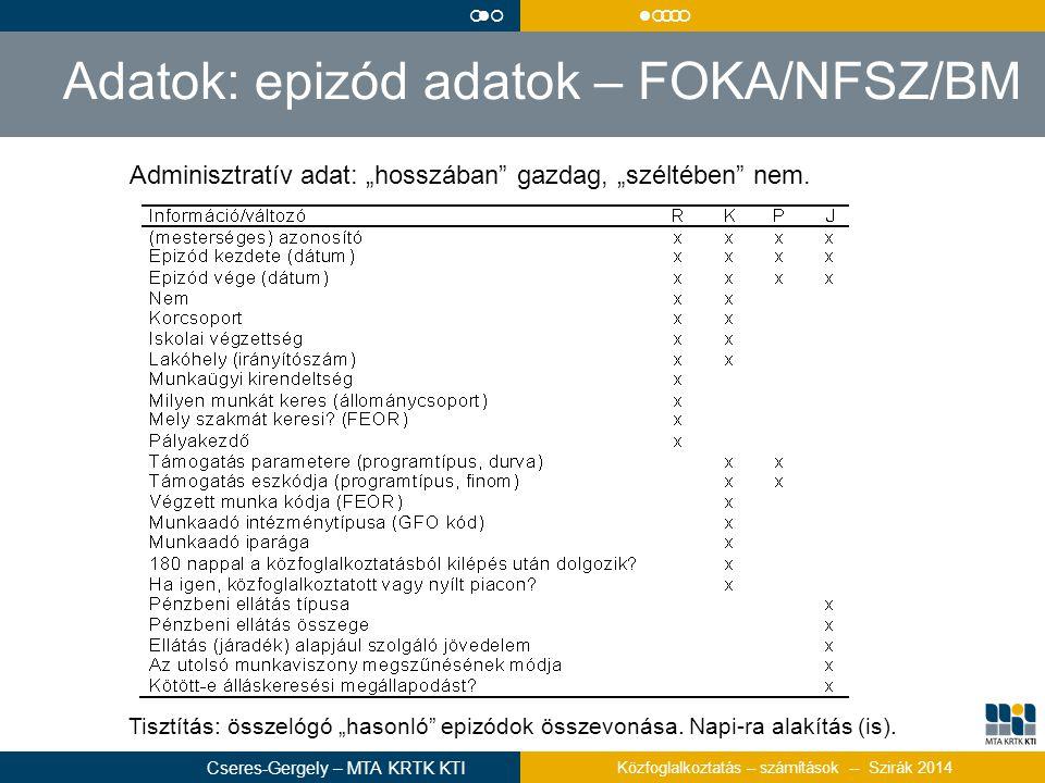 """Adatok: epizód adatok – FOKA/NFSZ/BM Tisztítás: összelógó """"hasonló"""" epizódok összevonása. Napi-ra alakítás (is). Adminisztratív adat: """"hosszában"""" gazd"""