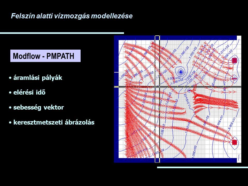 Felszín alatti vízmozgás modellezése áramlási pályák elérési idő sebesség vektor keresztmetszeti ábrázolás Modflow - PMPATH