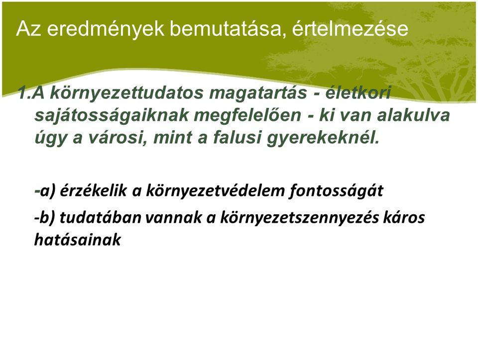 -a) érzékelik a környezetvédelem fontosságát 25.kérdés Milyen környezetvédő akciókban vettél részt.