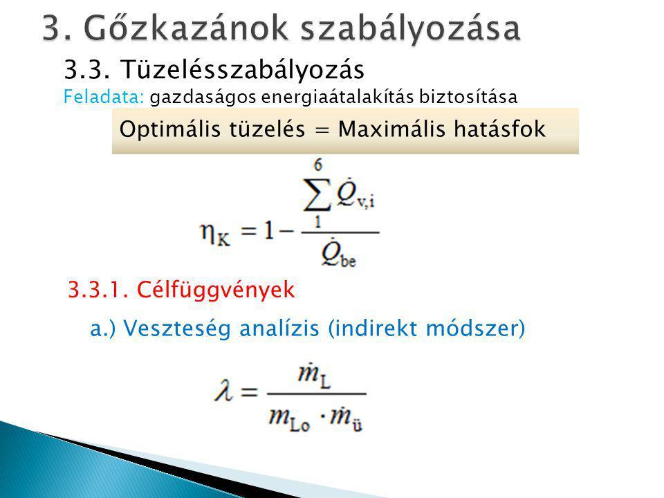 3.3. Tüzelésszabályozás Feladata: gazdaságos energiaátalakítás biztosítása Optimális tüzelés = Maximális hatásfok a.) Veszteség analízis (indirekt mód