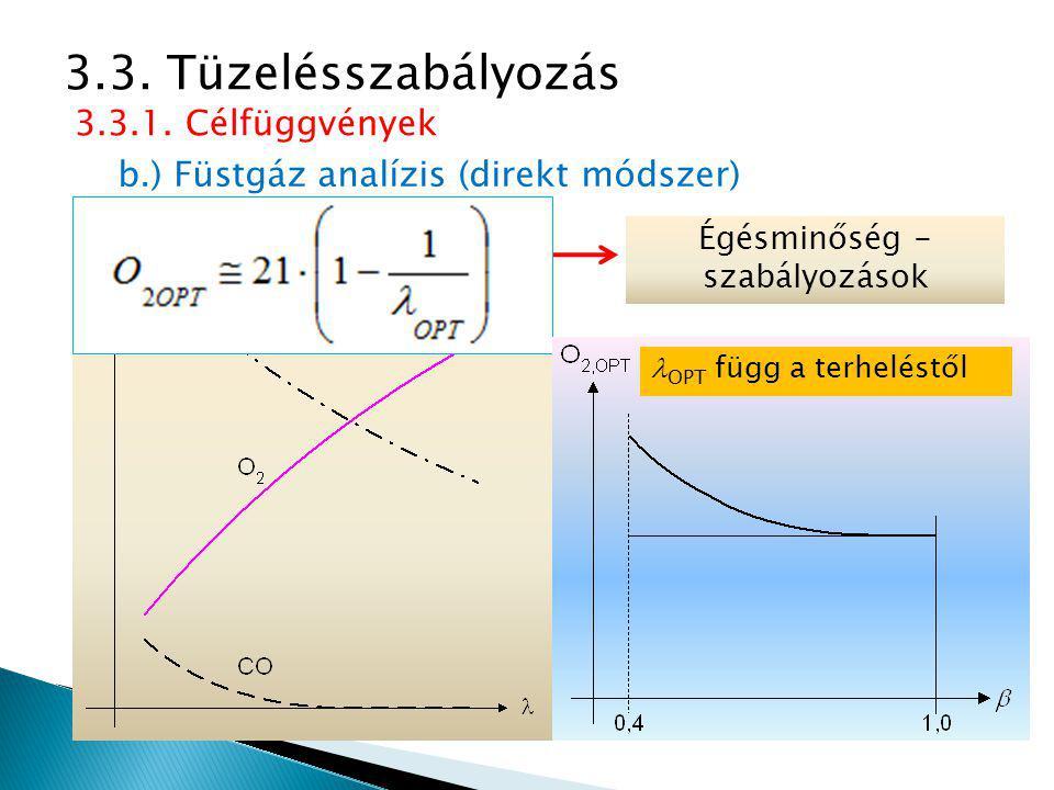Mit célszerű mérni? O 2 és CO 3.3. Tüzelésszabályozás 3.3.1. Célfüggvények b.) Füstgáz analízis (direkt módszer) Nem jó, kevés a levegő Jó lehet O 2,