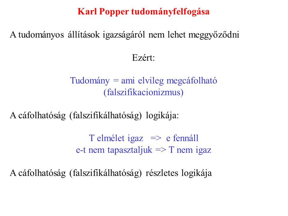 Karl Popper tudományfelfogása A tudományos állítások igazságáról nem lehet meggyőződni Ezért: Tudomány = ami elvileg megcáfolható (falszifikacionizmus) A cáfolhatóság (falszifikálhatóság) logikája: T elmélet igaz => e fennáll e-t nem tapasztaljuk => T nem igaz A cáfolhatóság (falszifikálhatóság) részletes logikája