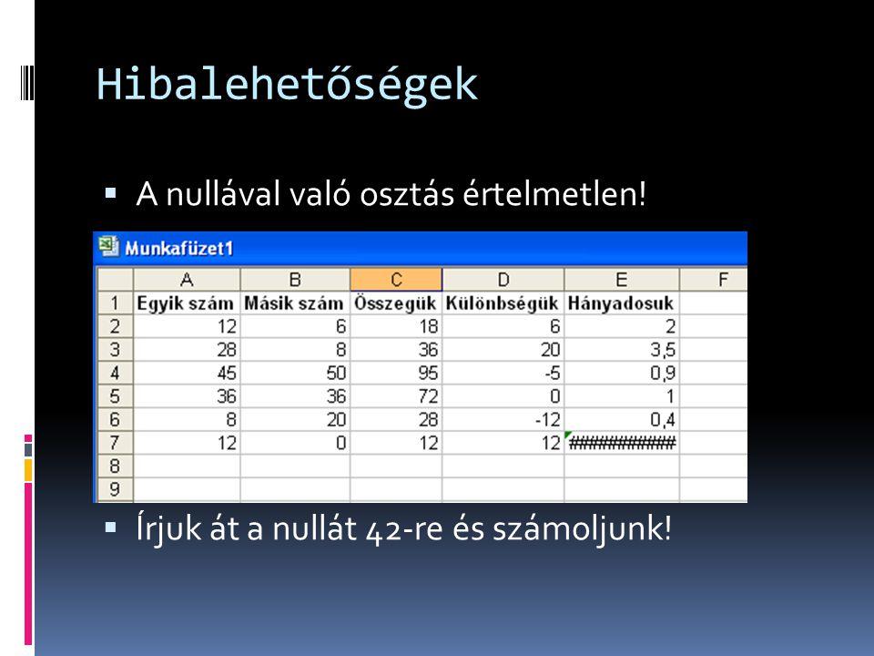 Hibalehetőségek  A nullával való osztás értelmetlen!  Írjuk át a nullát 42-re és számoljunk!