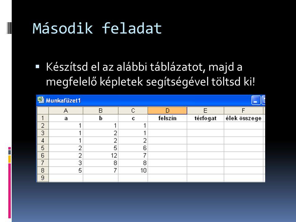 Második feladat  Készítsd el az alábbi táblázatot, majd a megfelelő képletek segítségével töltsd ki!