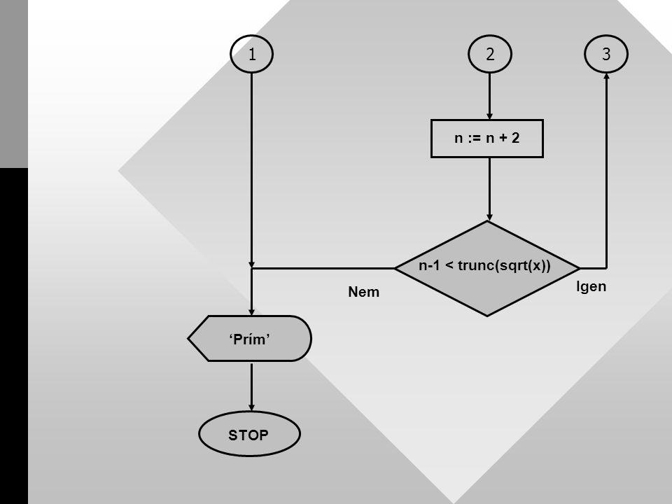 4.lépés Utasításlista készítése 4.lépés Utasításlista készítése program prim_vizsg; program prim_vizsg; var x, n : integer ; label prim, nem, fin; var x, n : integer ; label prim, nem, fin; begin begin write('Adja meg a vizsgálandó egész számot !'); write('Adja meg a vizsgálandó egész számot !'); readln(x); readln(x); if x mod 2 = 0 then goto nem; if x mod 2 = 0 then goto nem; n := 3 ; n := 3 ; if x in [2,3,5] then goto prim; if x in [2,3,5] then goto prim;