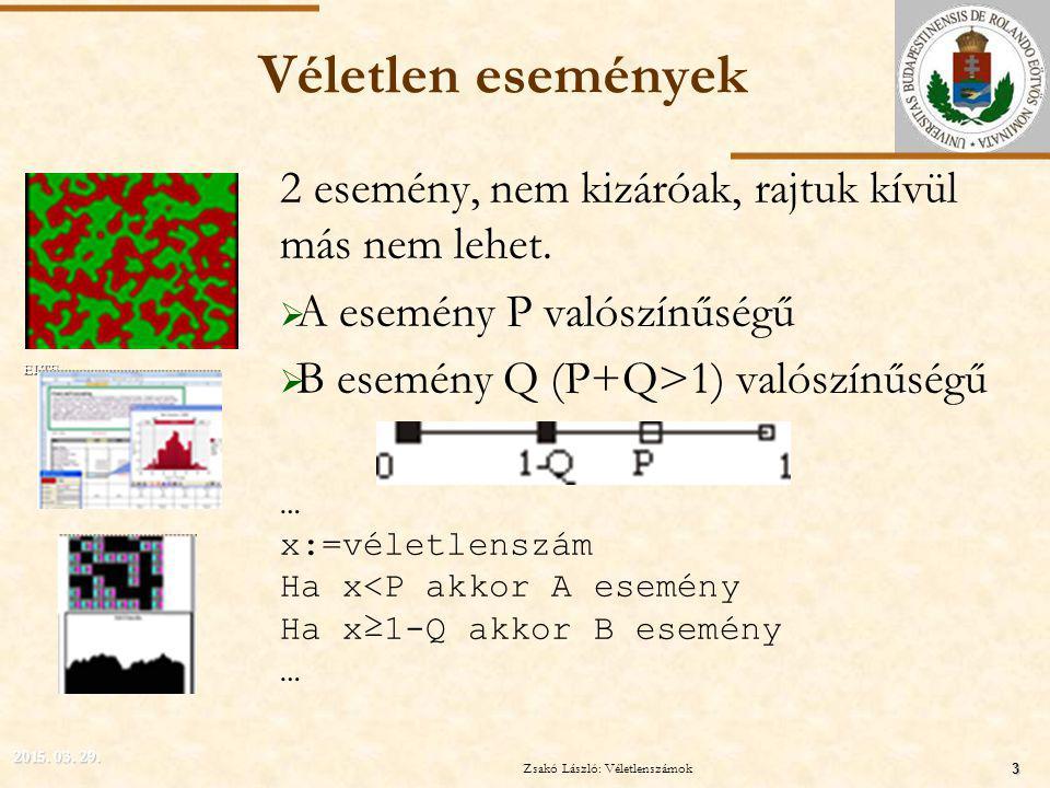 ELTE Véletlen események Poisson eloszlás (esemény bekövetkezé- sének gyakorisága): … T(0):=1; S(0):=T(0); v:=1 x:=véletlenszám*exp( ) Ciklus amíg x≥S(v-1) T(v):=T(v-1)* /v S(v):=S(v-1)+T(v) v:=v+1 Ciklus vége … 2015.
