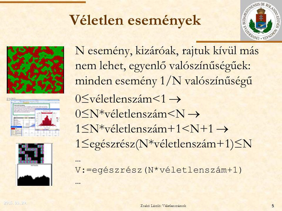 ELTE Véletlen események N esemény, kizáróak, rajtuk kívül más nem lehet, egyenlő valószínűségűek: minden esemény 1/N valószínűségű 0≤véletlenszám<1  0≤N*véletlenszám<N  1≤N*véletlenszám+1<N+1  1≤egészrész(N*véletlenszám+1)≤N … V:=egészrész(N*véletlenszám+1) … 2015.