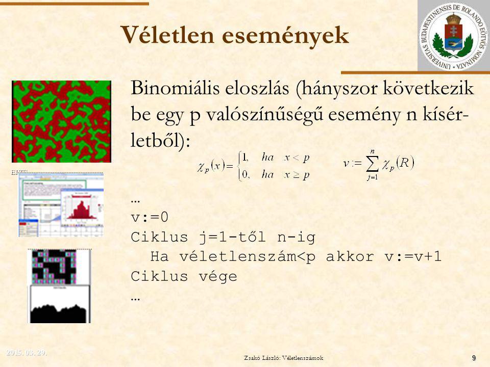 ELTE Véletlen események Binomiális eloszlás (hányszor következik be egy p valószínűségű esemény n kísér- letből): … v:=0 Ciklus j=1-től n-ig Ha véletlenszám<p akkor v:=v+1 Ciklus vége … 2015.