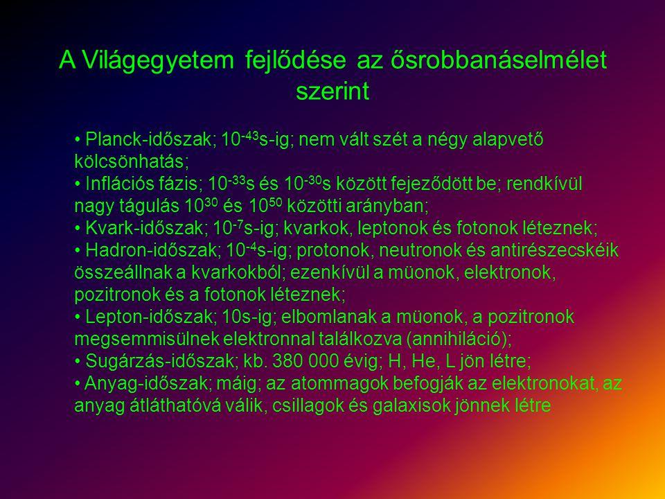 A Világegyetem fejlődése az ősrobbanáselmélet szerint Planck-időszak; 10 -43 s-ig; nem vált szét a négy alapvető kölcsönhatás; Inflációs fázis; 10 -33