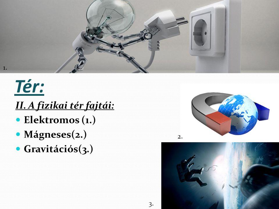 Tér: II. A fizikai tér fajtái: Elektromos (1.) Mágneses(2.) Gravitációs(3.) 3. 2. 1.