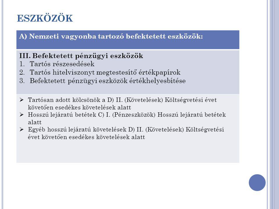 ESZKÖZÖK A) Nemzeti vagyonba tartozó befektetett eszközök: III. Befektetett pénzügyi eszközök 1.Tartós részesedések 2.Tartós hitelviszonyt megtestesít