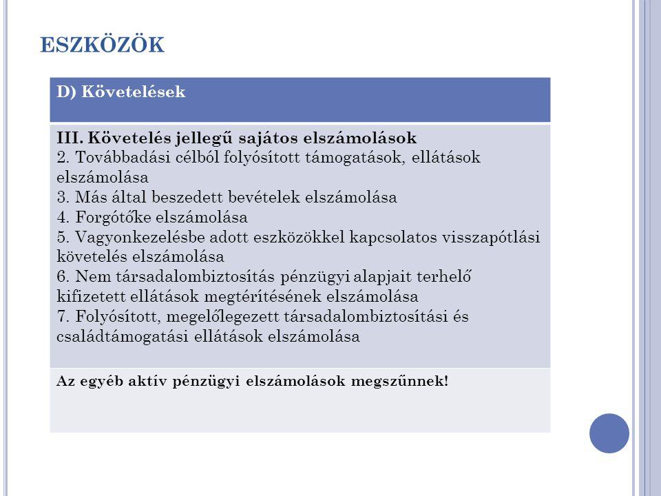 ESZKÖZÖK D) Követelések III. Követelés jellegű sajátos elszámolások 2. Továbbadási célból folyósított támogatások, ellátások elszámolása 3. Más által